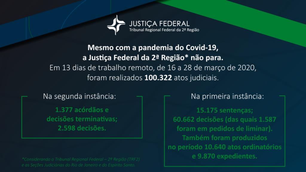 Banner Virtual A Justiça Nao Para 02